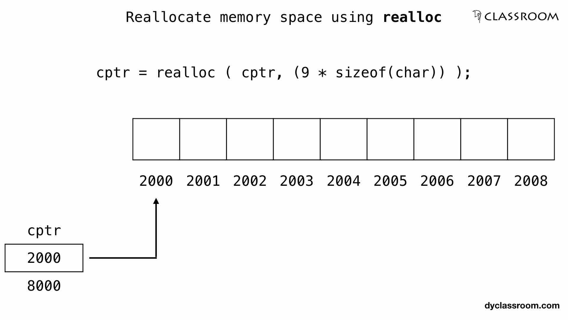 C - Dynamic Memory Allocation - realloc function - C